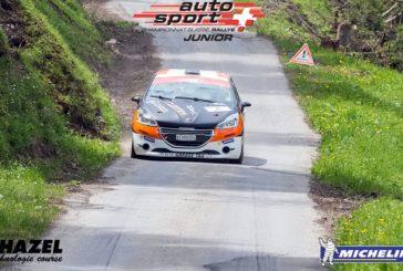 RIV 2017 – places d'honneur en jeu dans le Championnat Suisse Rallye Junior