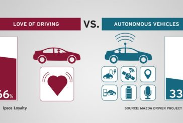Voiture autonome : Et si on disait non ?